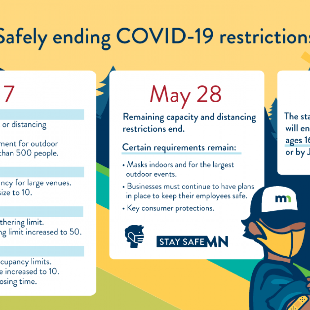 Governor Walz Announces Timeline to End State COVID-19 Restrictions. Capacity restrictions to end on May 28, masking requirement to end by July 1.
